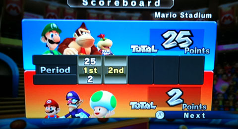 Waluigi, Toad and Mario, not good ballers.